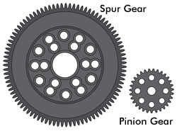RC Tuning - Gearing