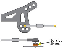 RC Tuning - Camber Link Locations