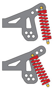 RC Tuning - Shock Mounting Positions