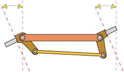 RC Tuning - Steering Throw Symmetry