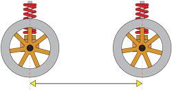 RC Tuning - Wheelbase