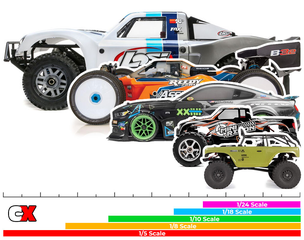 Beginners Guide to RC - What is Scale